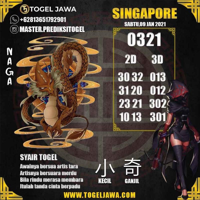 Prediksi Singapore Tanggal 2021-01-09