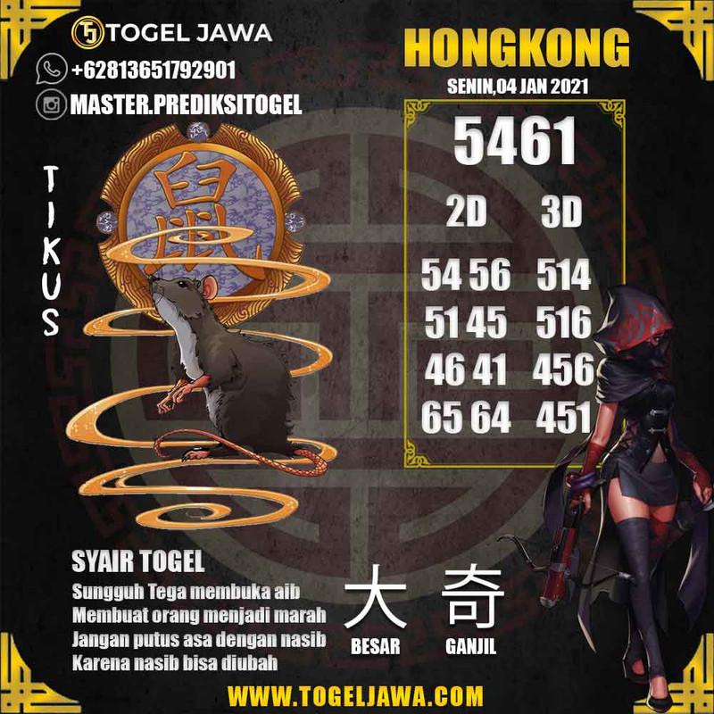 Prediksi Hongkong Tanggal 2021-01-04