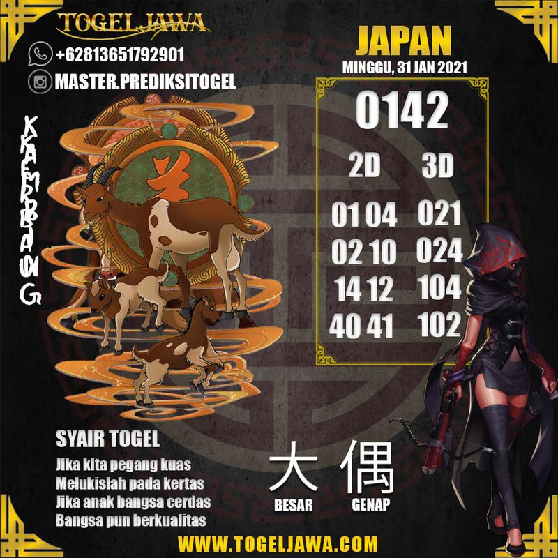 Prediksi Japan Tanggal 2021-01-31