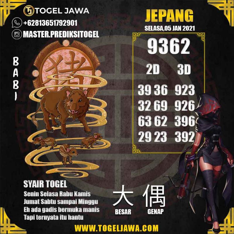 Prediksi Japan Tanggal 2021-01-05