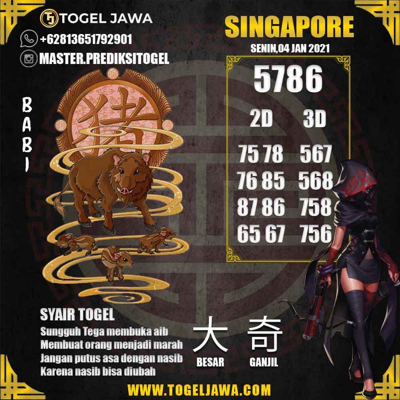 Prediksi Singapore Tanggal 2021-01-04