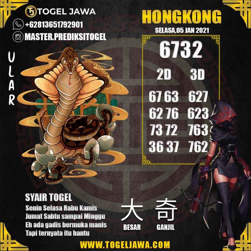 Prediksi Hongkong Tanggal 2021-01-05