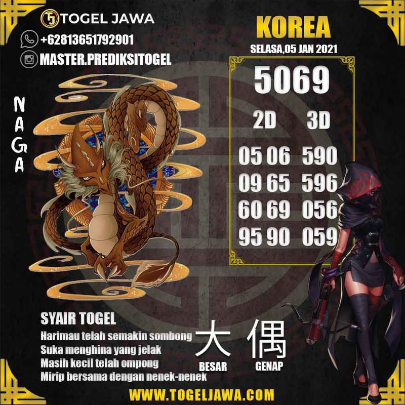Prediksi Korea Tanggal 2021-01-05