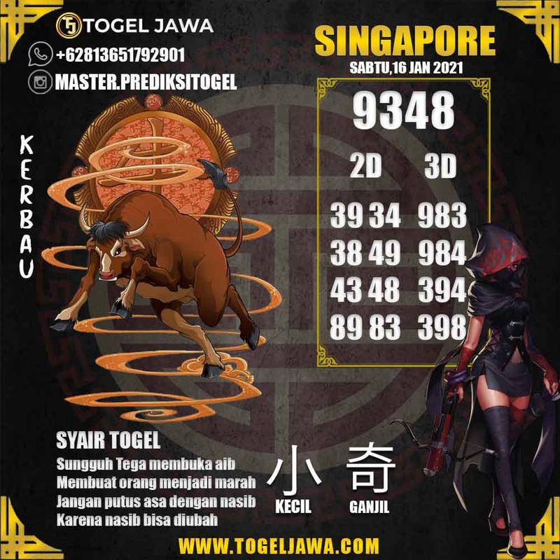 Prediksi Singapore Tanggal 2021-01-16