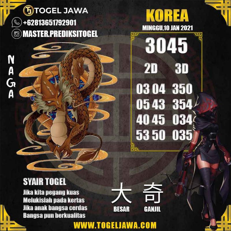 Prediksi Korea Tanggal 2021-01-10