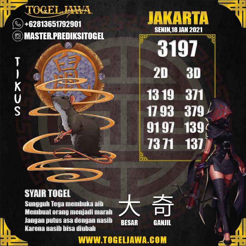 Prediksi Jakarta Tanggal 2021-01-18