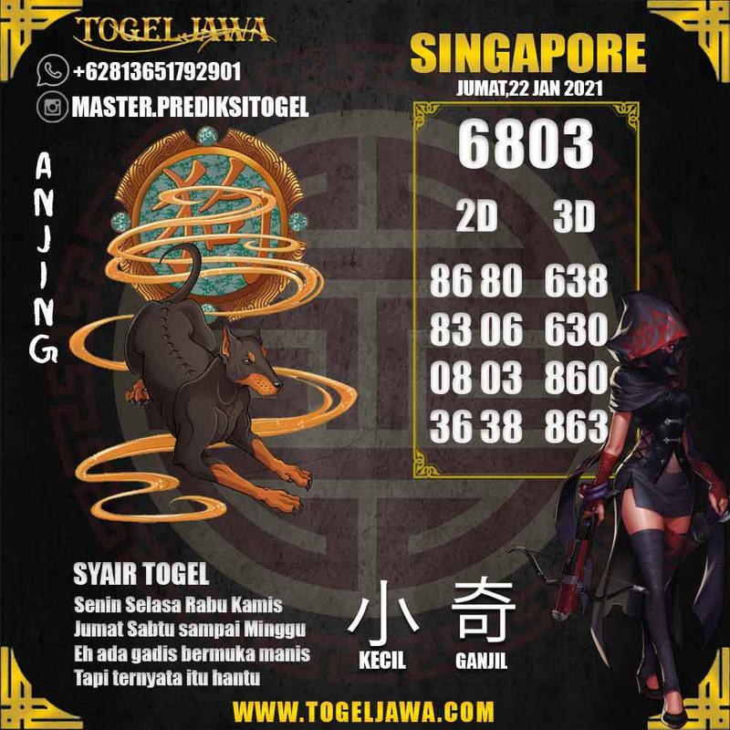 Prediksi Singapore Tanggal 2021-01-22