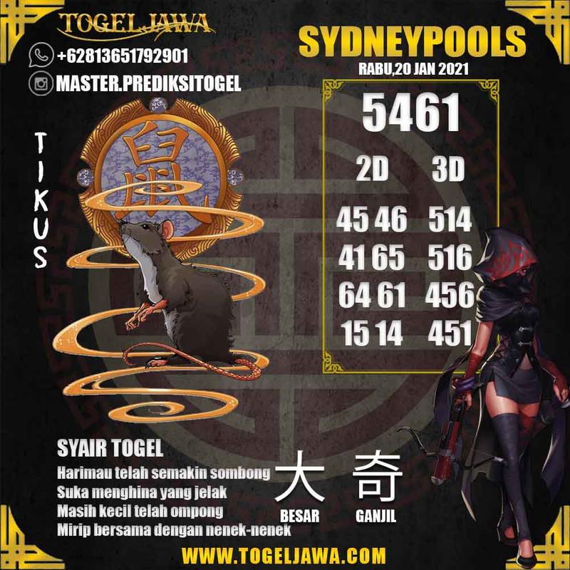 Prediksi Sydney Tanggal 2021-01-20
