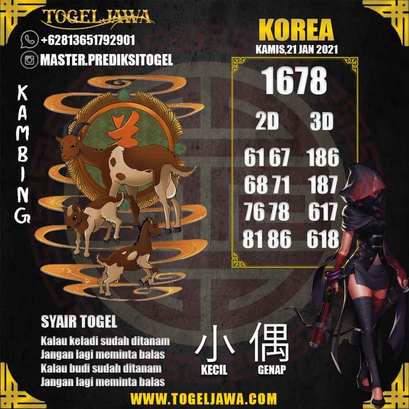 Prediksi Korea Tanggal 2021-01-21