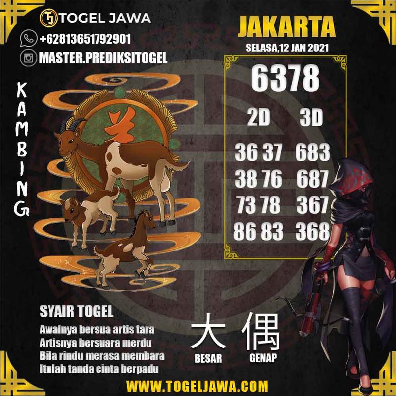 Prediksi Jakarta Tanggal 2021-01-12