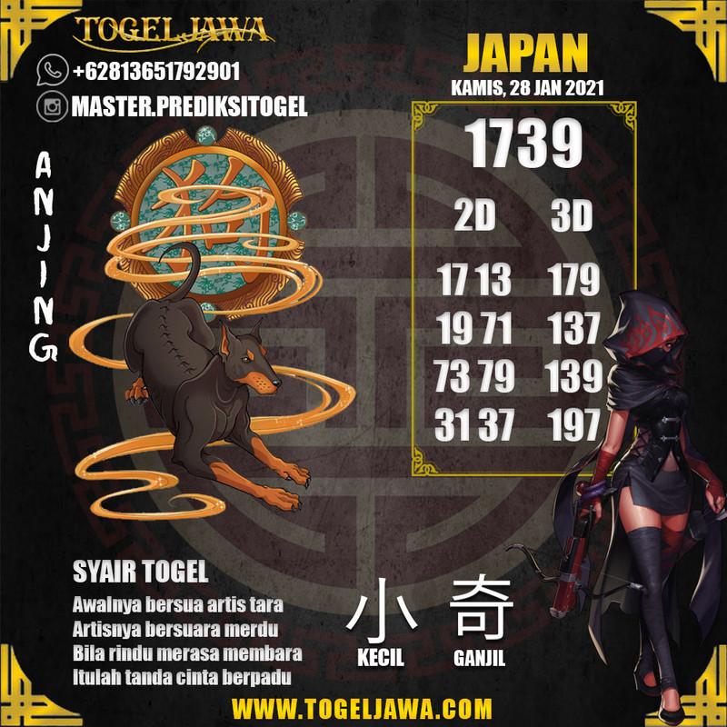 Prediksi Japan Tanggal 2021-01-28