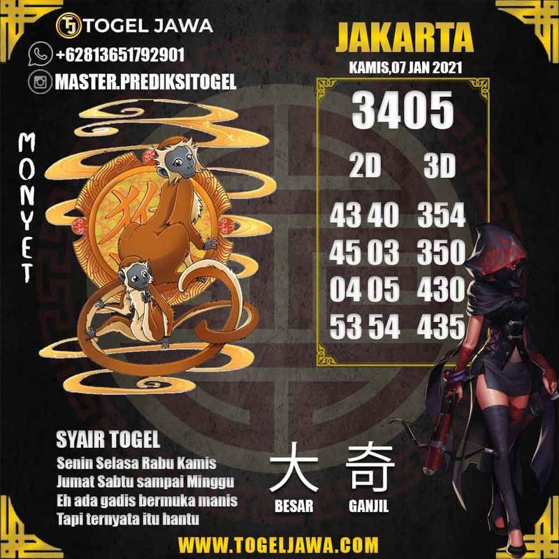 Prediksi Jakarta Tanggal 2021-01-07