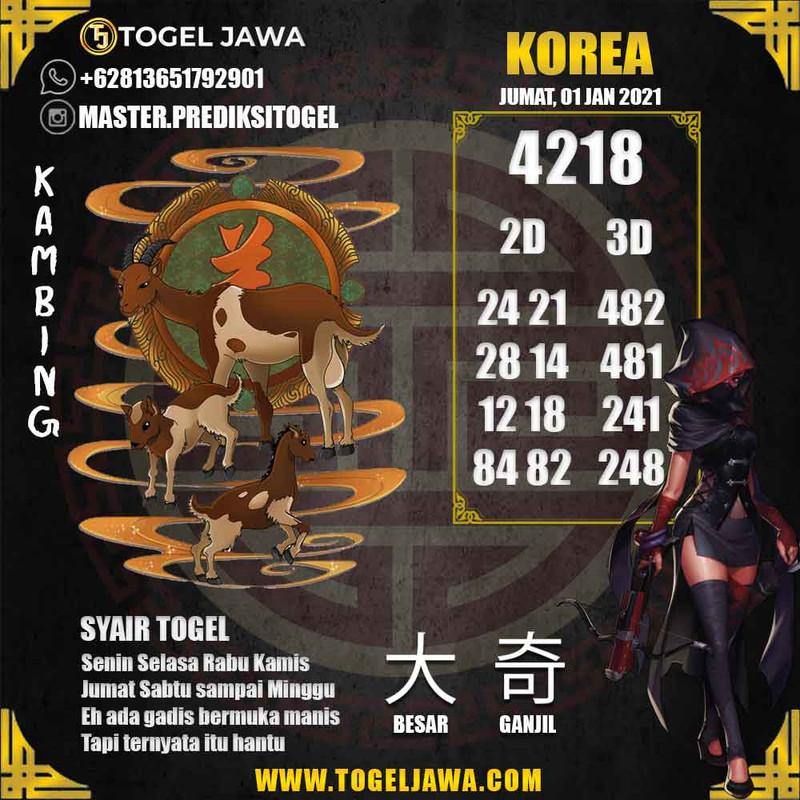 Prediksi Korea Tanggal 2021-01-01
