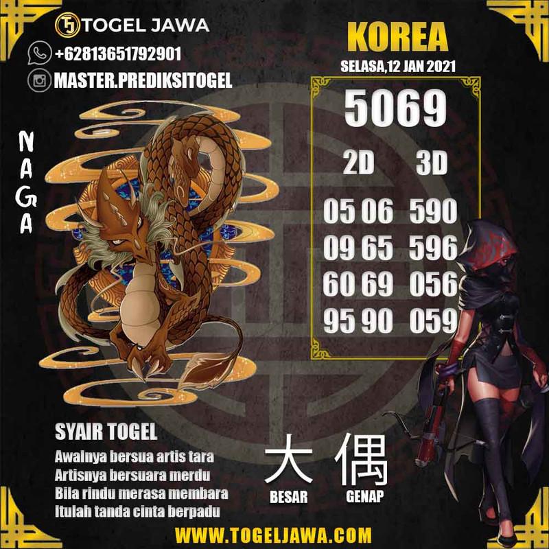 Prediksi Korea Tanggal 2021-01-12