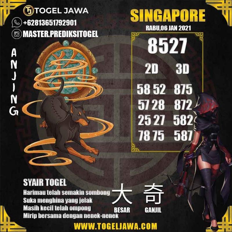 Prediksi Singapore Tanggal 2021-01-06