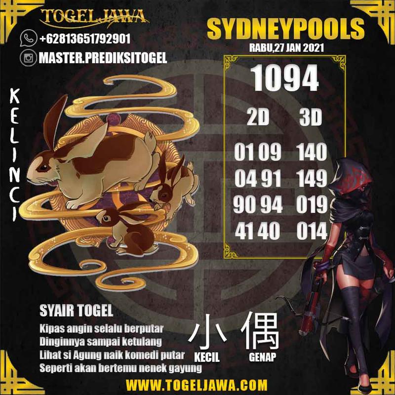 Prediksi Sydney Tanggal 2021-01-27