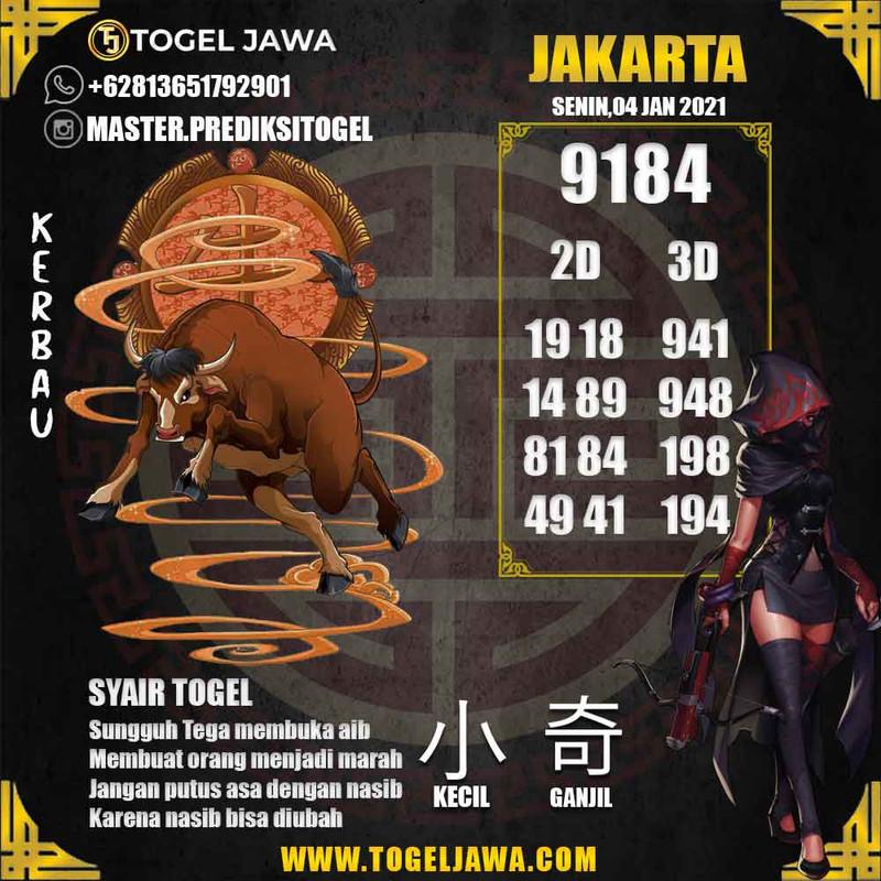 Prediksi Jakarta Tanggal 2021-01-04