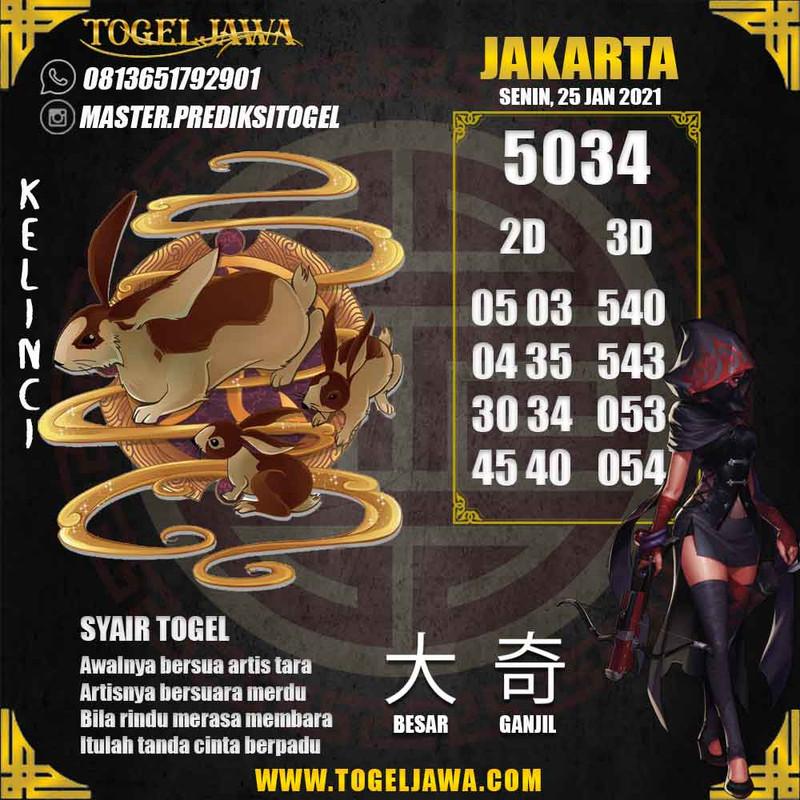 Prediksi Jakarta Tanggal 2021-01-25