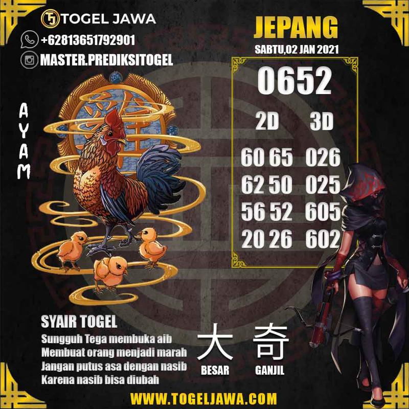 Prediksi Japan Tanggal 2021-01-02