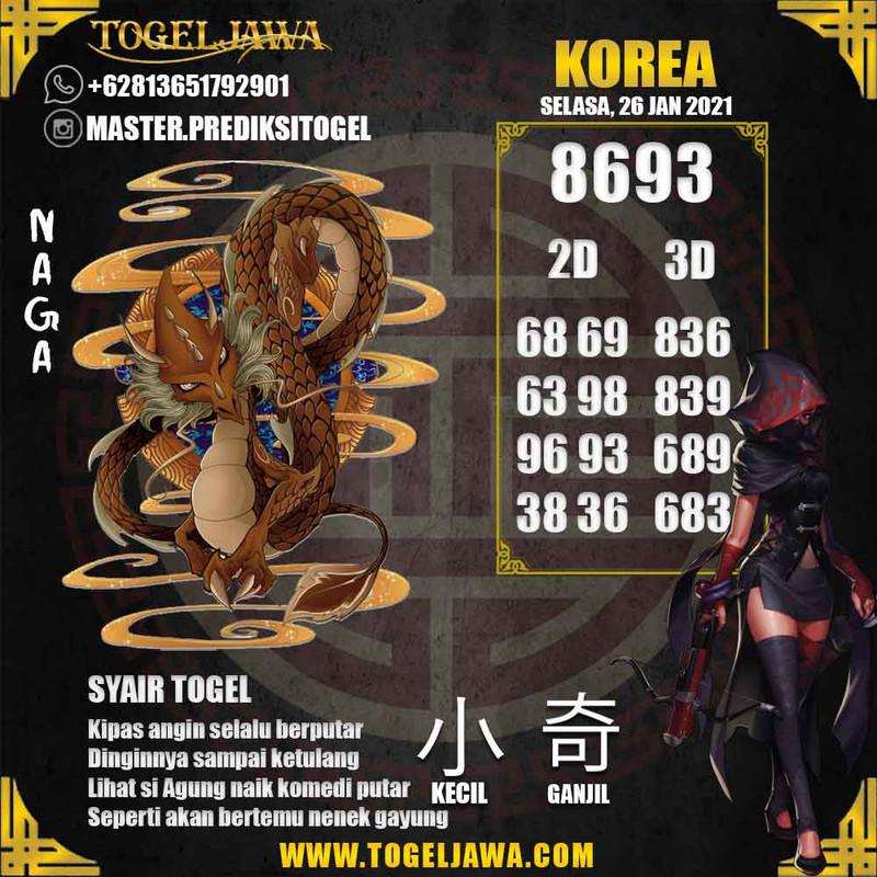Prediksi Korea Tanggal 2021-01-26