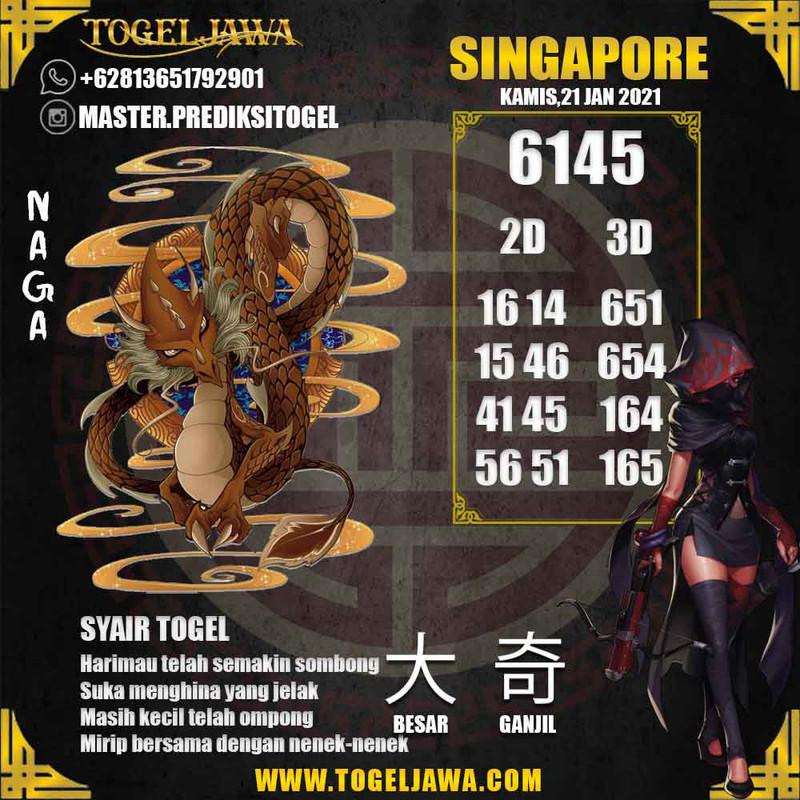 Prediksi Singapore Tanggal 2021-01-21