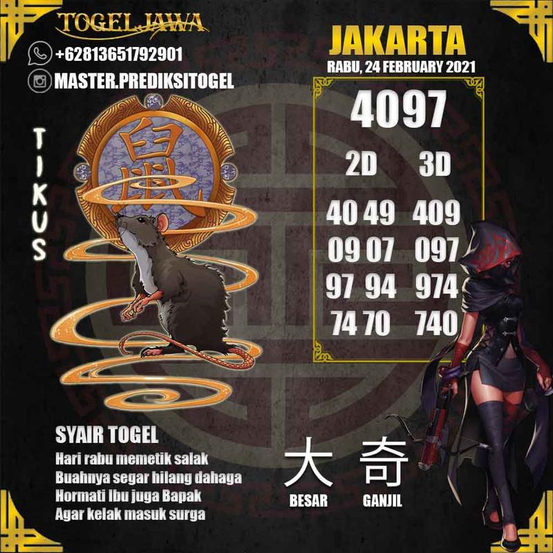 Prediksi Jakarta Tanggal 2021-02-24