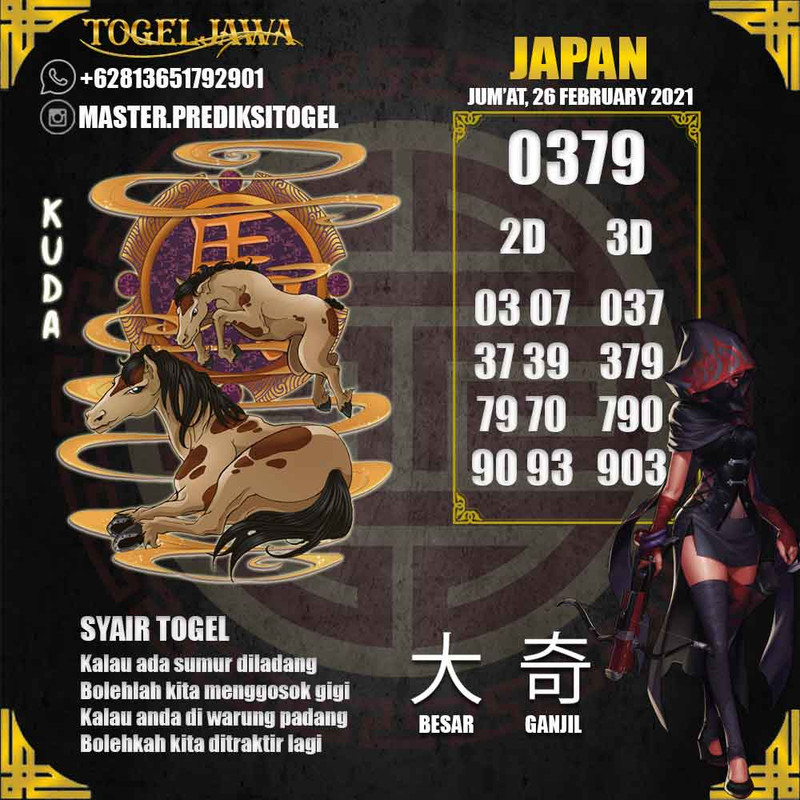 Prediksi Japan Tanggal 2021-02-26