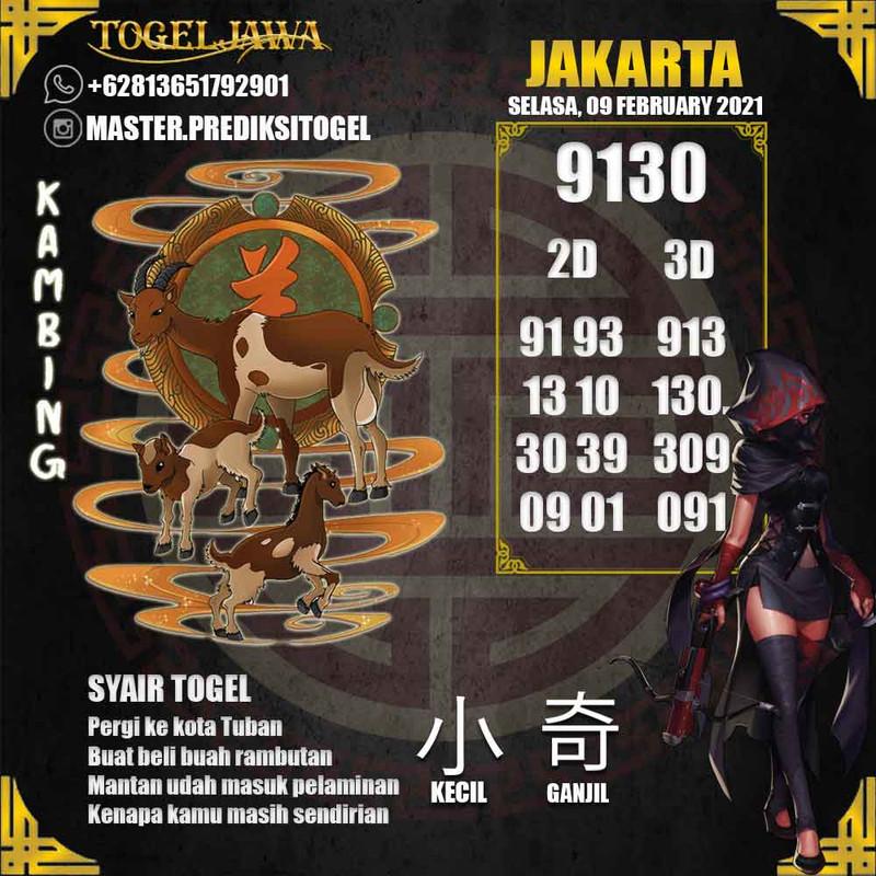 Prediksi Jakarta Tanggal 2021-02-09