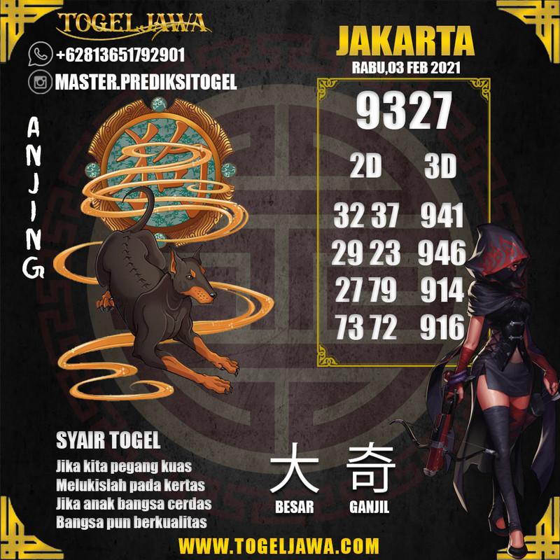 Prediksi Jakarta Tanggal 2021-02-03