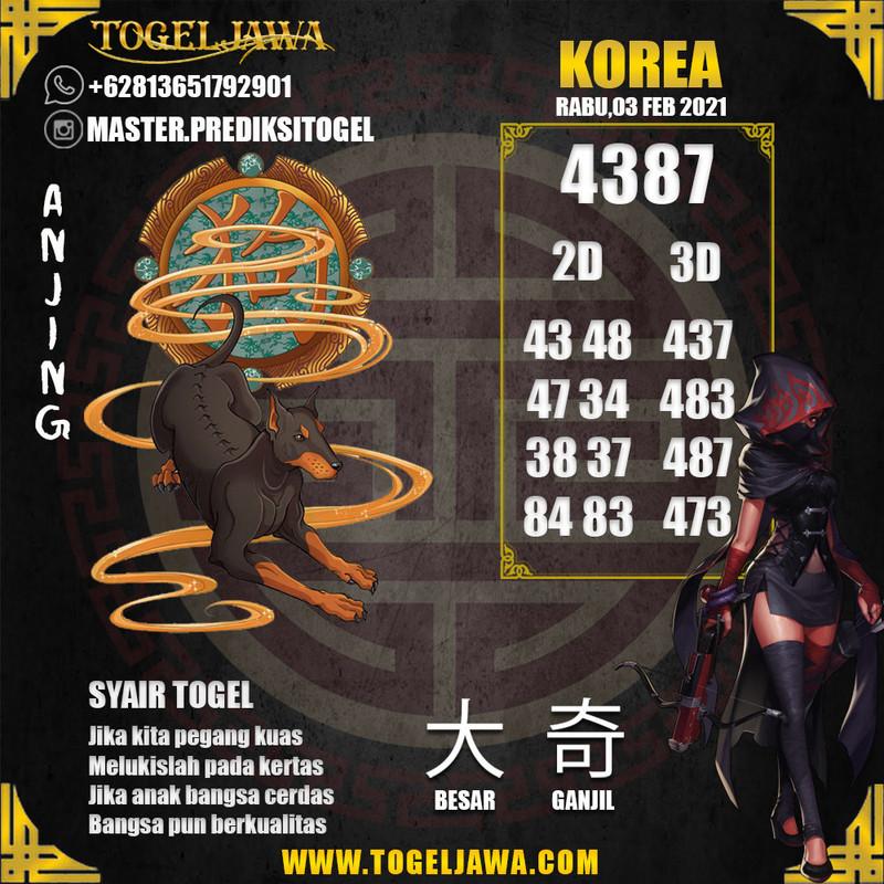 Prediksi Korea Tanggal 2021-02-03