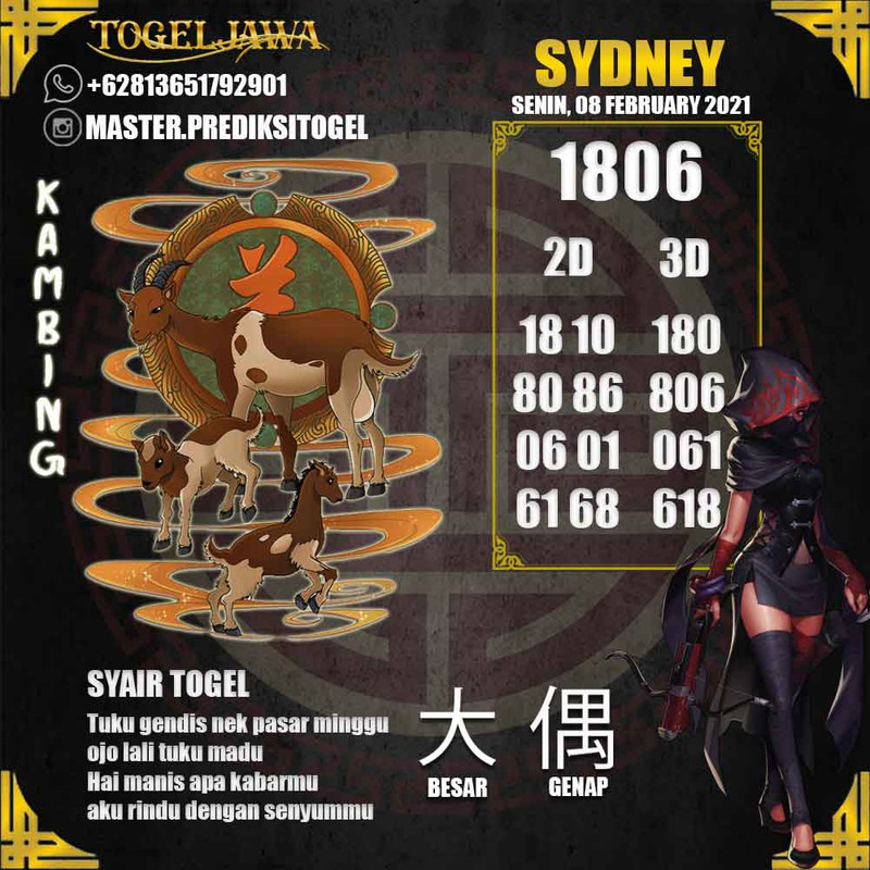 Prediksi Sydney Tanggal 2021-02-08
