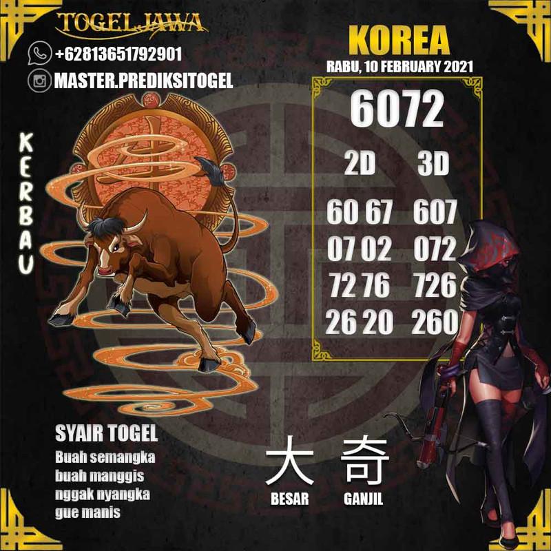 Prediksi Korea Tanggal 2021-02-10