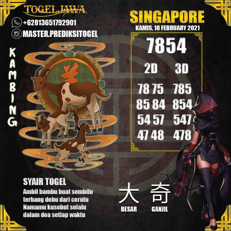 Prediksi Singapore Tanggal 2021-02-18