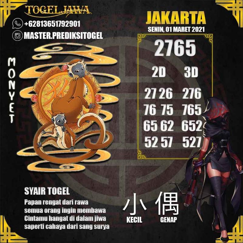 Prediksi Jakarta Tanggal 2021-03-01