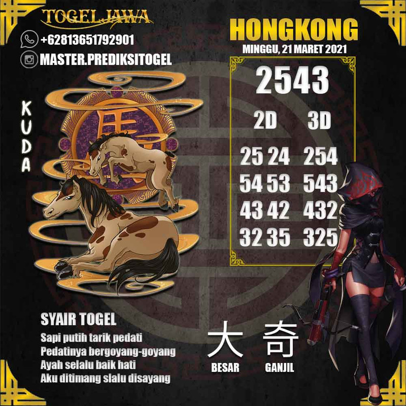 Prediksi Hongkong Tanggal 2021-03-21