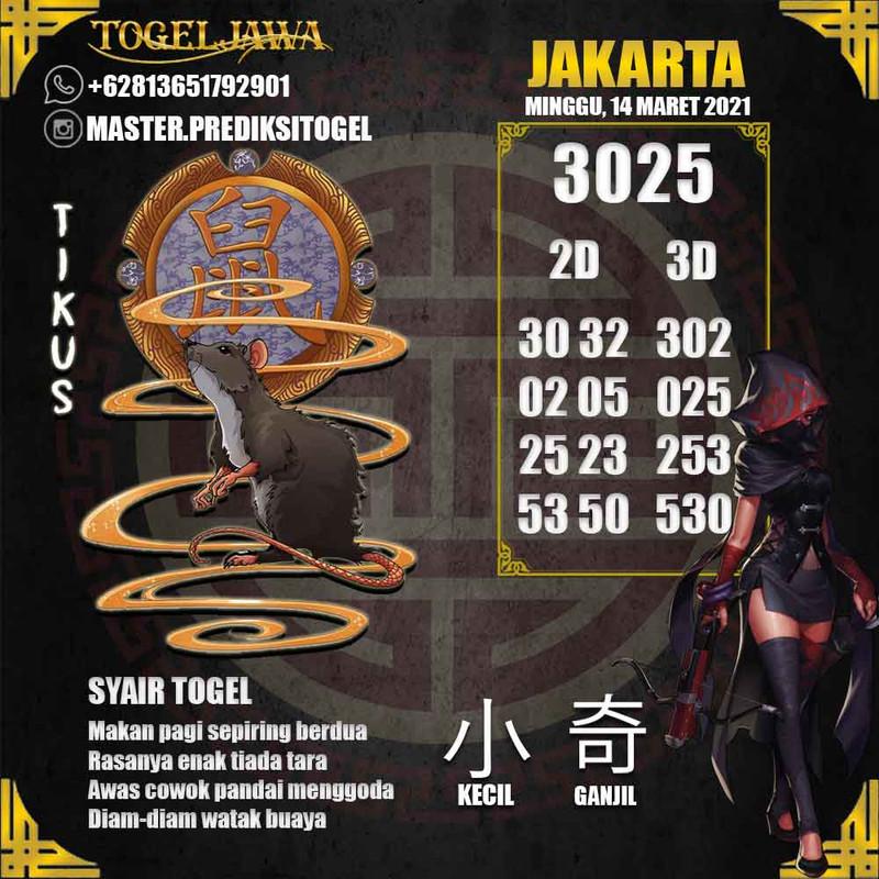 Prediksi Jakarta Tanggal 2021-03-14