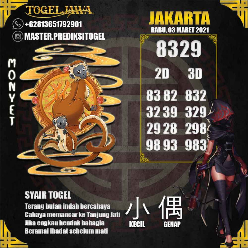 Prediksi Jakarta Tanggal 2021-03-03