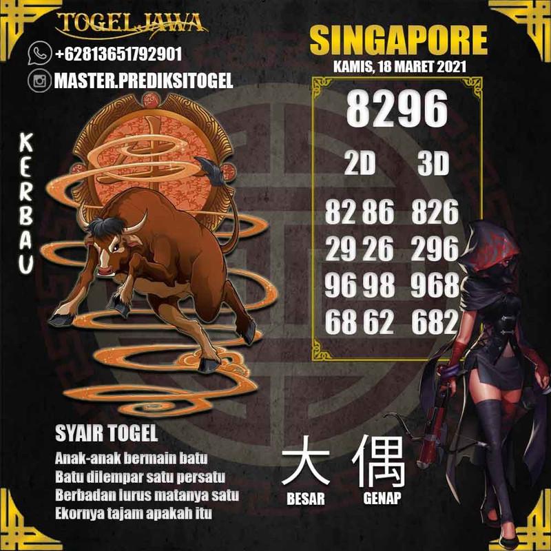 Prediksi Singapore Tanggal 2021-03-18