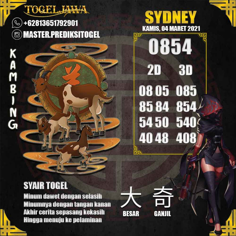 Prediksi Sydney Tanggal 2021-03-04