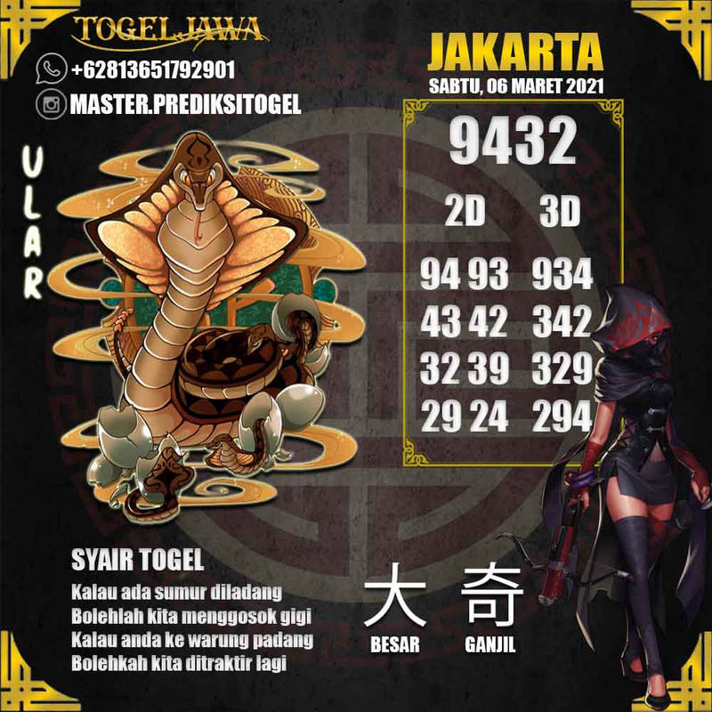 Prediksi Jakarta Tanggal 2021-03-06
