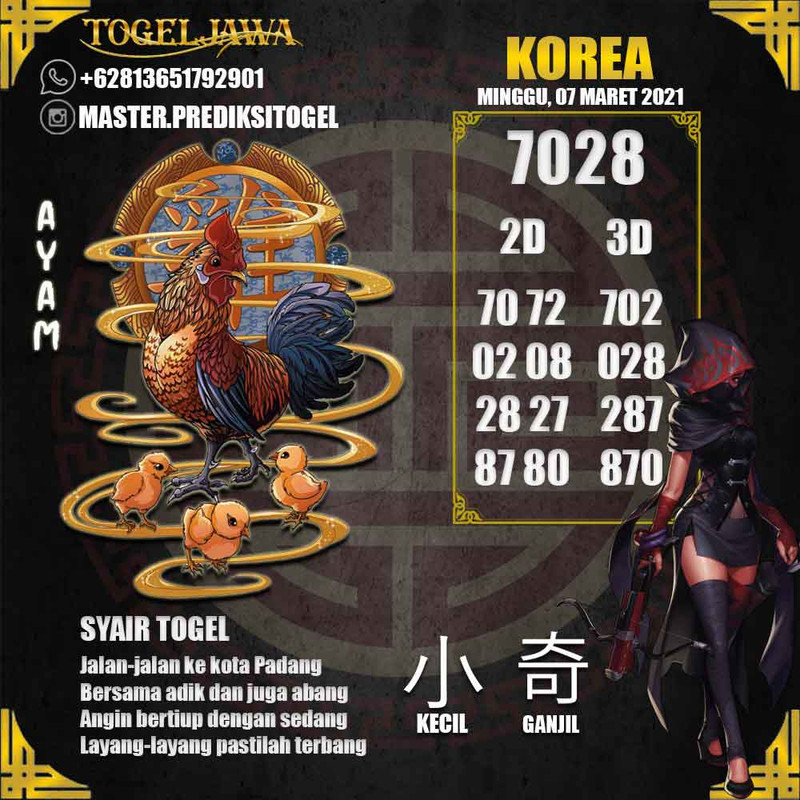 Prediksi Korea Tanggal 2021-03-07