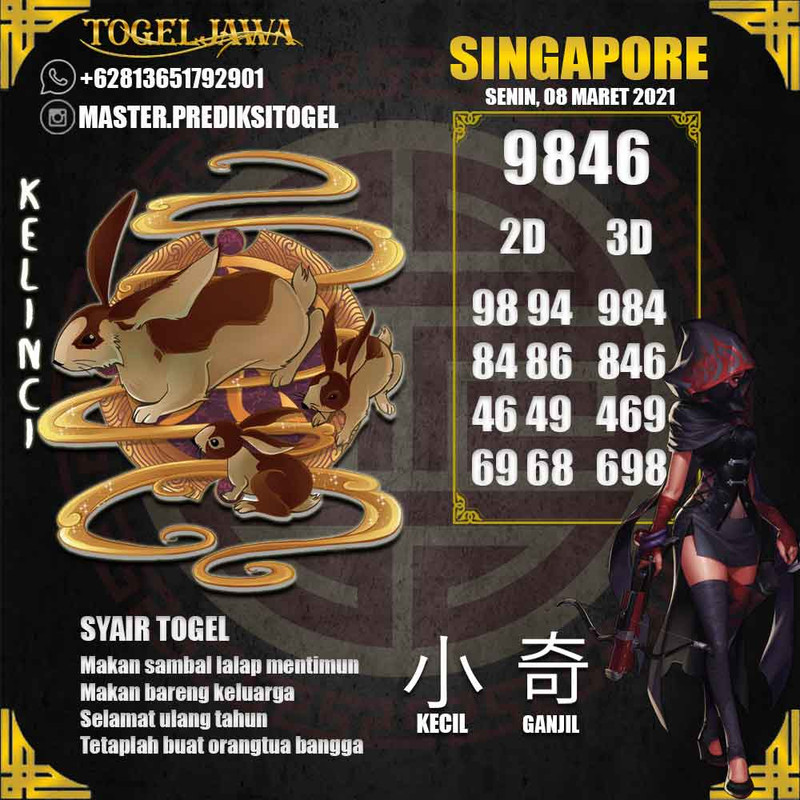 Prediksi Singapore Tanggal 2021-03-08
