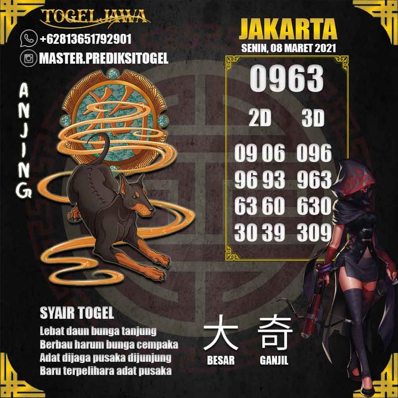 Prediksi Jakarta Tanggal 2021-03-08