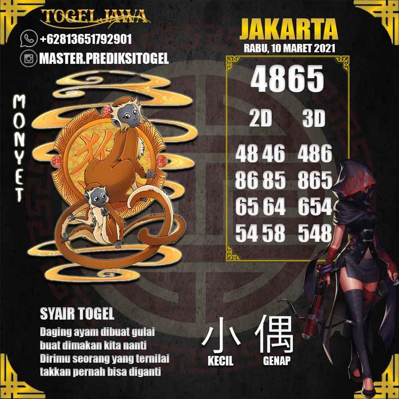 Prediksi Jakarta Tanggal 2021-03-10