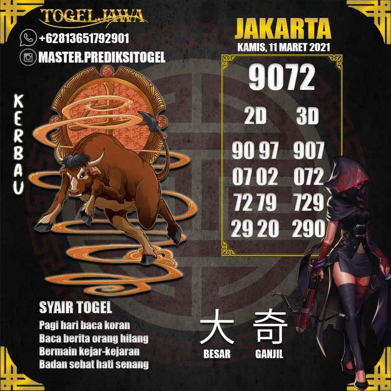 Prediksi Jakarta Tanggal 2021-03-11