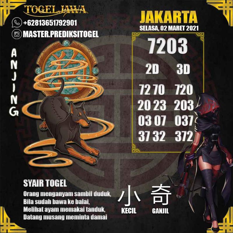 Prediksi Jakarta Tanggal 2021-03-02