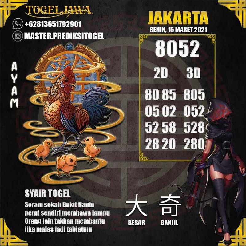 Prediksi Jakarta Tanggal 2021-03-15