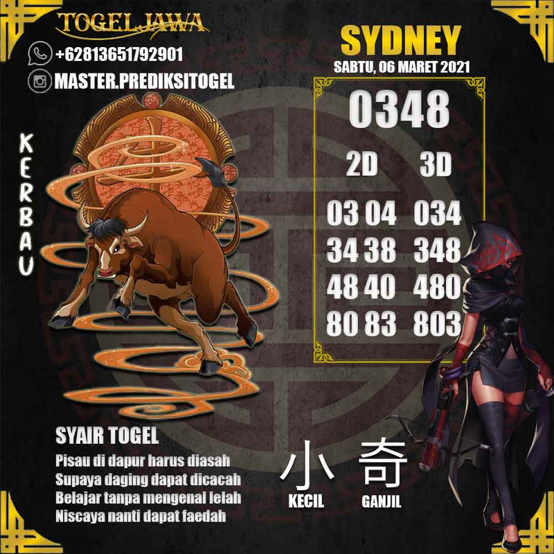 Prediksi Sydney Tanggal 2021-03-06