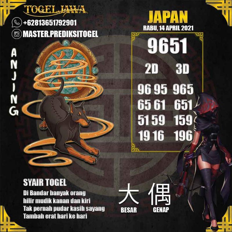 Prediksi Japan Tanggal 2021-04-14
