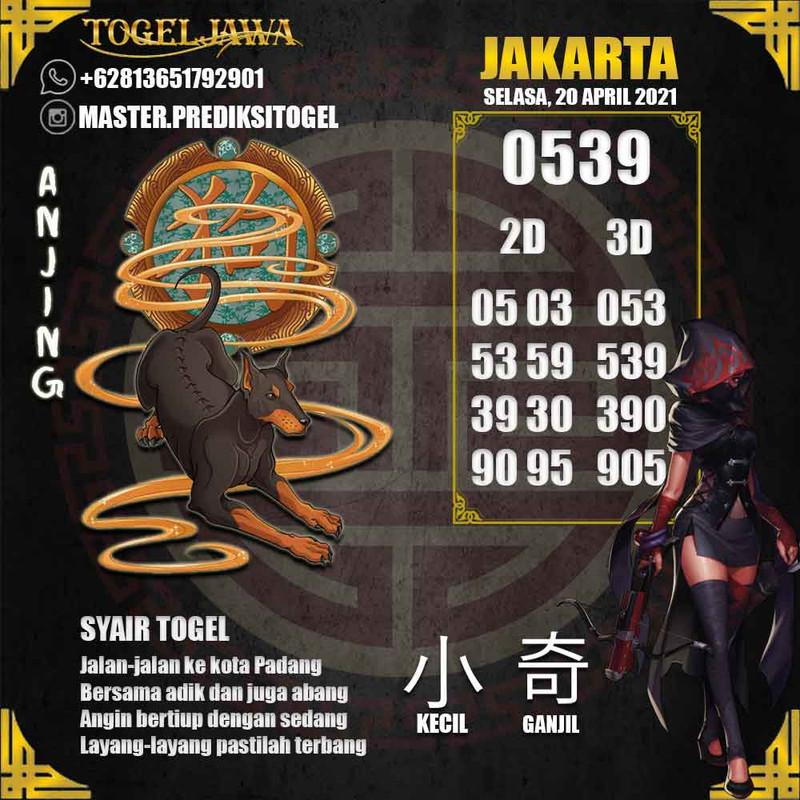Prediksi Jakarta Tanggal 2021-04-20